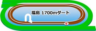 福島1700mダートコース画像