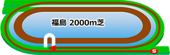福島2000m芝コース画像
