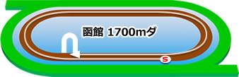 函館1700mダートコース画像