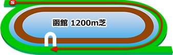 函館1200m芝コース画像