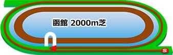 函館2000m芝コース画像