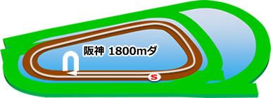 阪神1800mダートコース画像