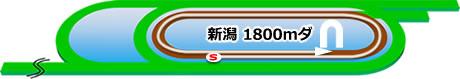 新潟競馬場 ダート1800m