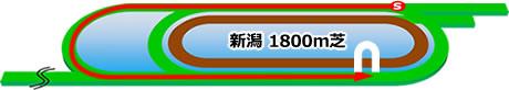 新潟競馬場 芝1800m(外回り)
