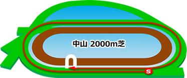 中山2000m芝コース画像