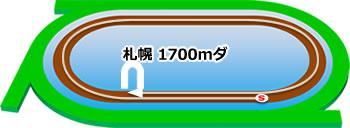 札幌1700mダートコース画像