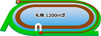 札幌芝1200m画像
