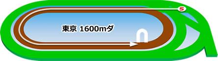 東京1600mダートコース画像
