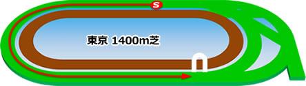 東京1400m芝コース画像