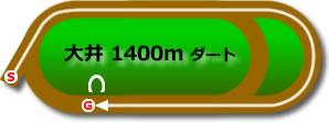 大井競馬場1400mコース画像
