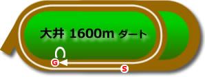大井競馬場1600mコース画像