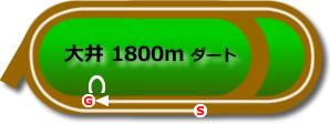 大井競馬場1800mコース画像