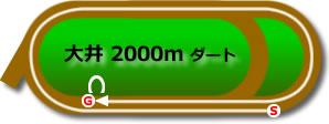 大井競馬場2000mコース画像
