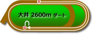 大井競馬場2600mコース画像